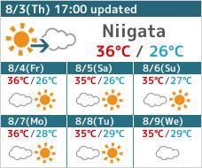 Chisun Inn Niigata center Inter