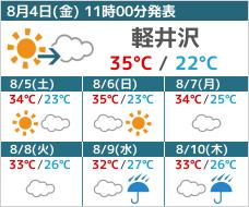 チサン イン 軽井沢