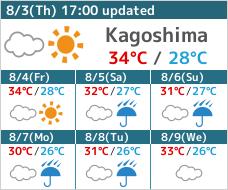 Chisun Inn Kagoshima